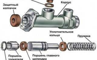 Ремонтируем главный цилиндр сцепления ВАЗ 2101