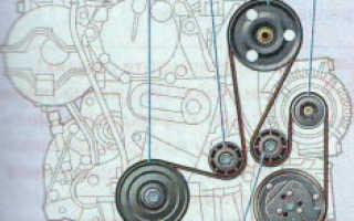 Рекомендации по эксплуатации и замене ремня привода вспомогательных агрегатов