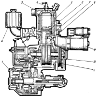 Что такое пусковой двигатель трактора