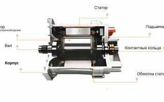Что такое синхронный двигатель с постоянными магнитами