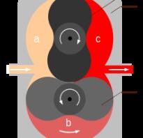 Что такое в двигателе вакумный