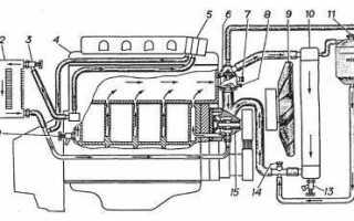 Двигатель 406 инжектор технические характеристики система охлаждения