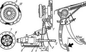 регулировка сцепления газель бизнес двигатель 4216