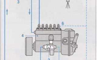Система для эксплуатации топливоподкачивающего насоса