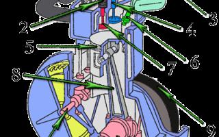 Устройство и принцип работы двигателя ауди