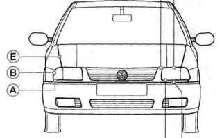 Кузовные размеры автомобилейКузов Экстерьер Фольксваген Поло 3