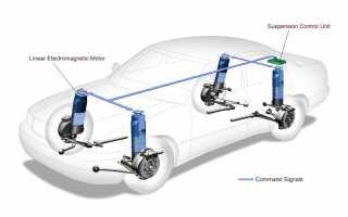 Разработана электромагнитная автомобильная подвеска