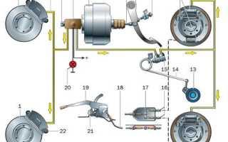 гидростатический привод и способ затормаживания гидростатического привода
