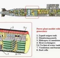 Анаэробный двигатель стирлинга принцип работы