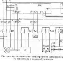 Выбор типа числа и мощности генераторов