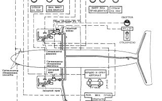 Двигатель аи 24 общие сведения краткая характеристика