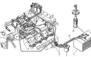 Ремонт топливной системы автомобиля камаз