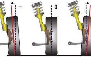 Регулировка углов установки колес автомобиля ВАЗ-2107