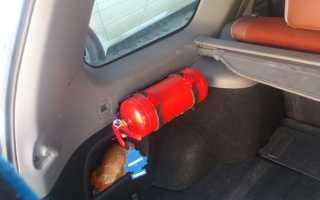 Срок годности автомобильных огнетушителей и другие требования к ним