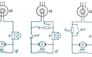 Асинхронный пуск синхронного двигателя и его схема
