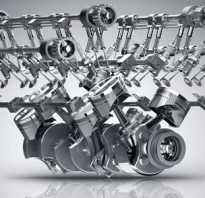 Что происходит при клине двигателя