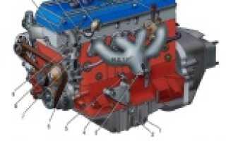 Газель все о двигатели 406 характеристика