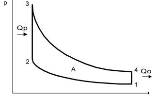 Что такое работа двигателя по циклу аткинсона