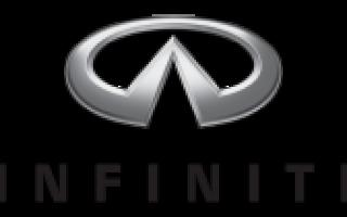 Объявление о продаже Infiniti FX37 2020
