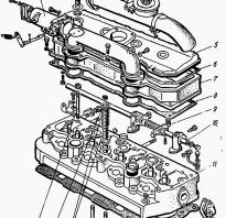 Что такое просадка клапанов двигателя