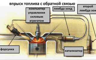 Причины бедной смеси на инжекторе разбираемся в проблеме