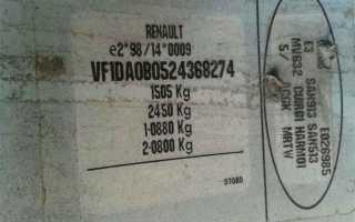 Где находится номер на двигателе вин-код Megane 2
