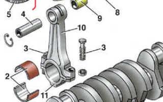 Сборка и установка шатунно-поршневой группы на двигатель
