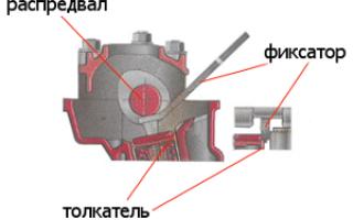 ВАЗ 2108 регулируем клапана своими руками