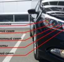 Автомобильные фары Устройство и принцип работы