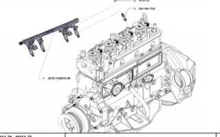 Газель бизнес двигатель умз 4216 прыгают обороты