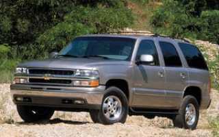 Размеры кузова Chevrolet Tahoe II 20002006