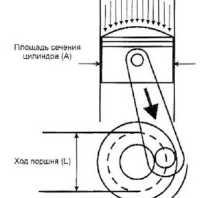 Что повышает мощность двигателя четырехтактного