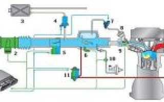 Блок регулировки температуры поступающего в двигатель воздуха