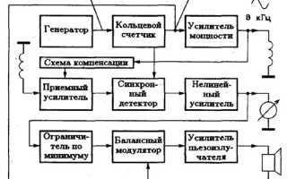 Графическое обозначение двигателя на электрической схеме