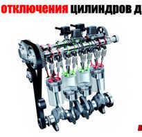 Что значит цилиндры в двигателе