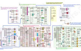 Схема электронной системы управления двигателем автомобиля Лада Приора