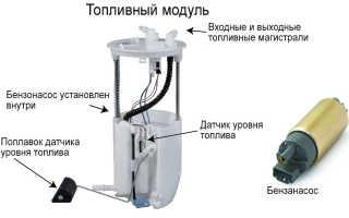 Топливный насос двигателя автомобиля