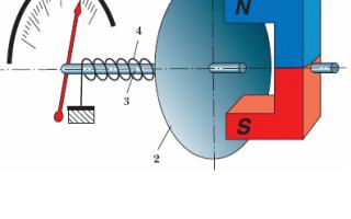 Электрическая схема подключения генератора на 406 двигателе