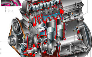 Автомобиль ваз 2106 двигатель 2106 технические характеристики